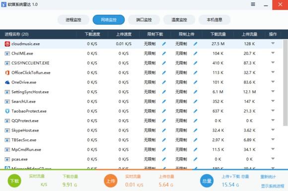 18203710 t0bidi - 【软件分享】状态栏显示网速,软媒系统雷达,独立软件,不捆绑