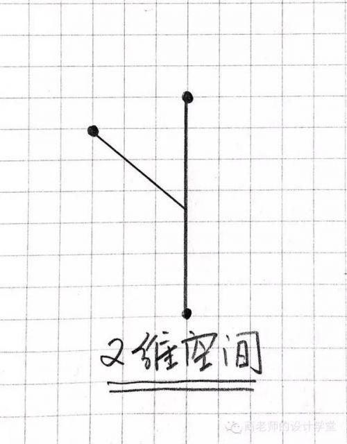 18a3dfefd508d17bd2549cff3c3dda7620161112062713 - 零一二三维到十维空间是什么?