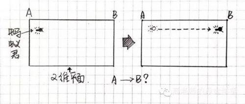 581e3795a9511de72c7e35bd6c106c1f20161112062740 - 零一二三维到十维空间是什么?
