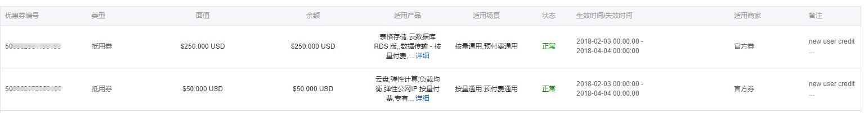 Snipaste 2018 02 03 15 04 02 - 用香港手机号注册阿里云国际版,获取300美金注册金